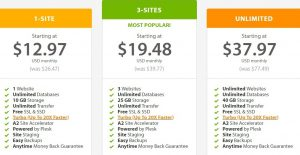 a2hosting wordpress hosting plans
